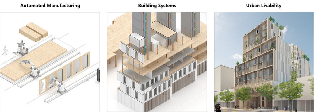 3D images of Intelligent City automated manufacturing process, advanced building systems and urban housing solutions